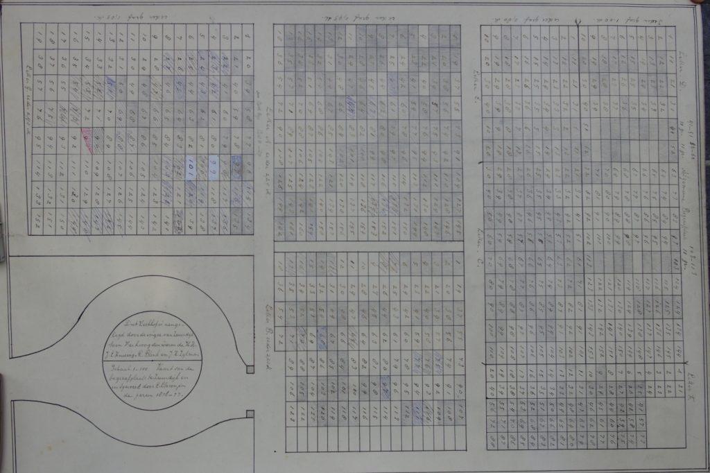 kaart begraafplaats 2